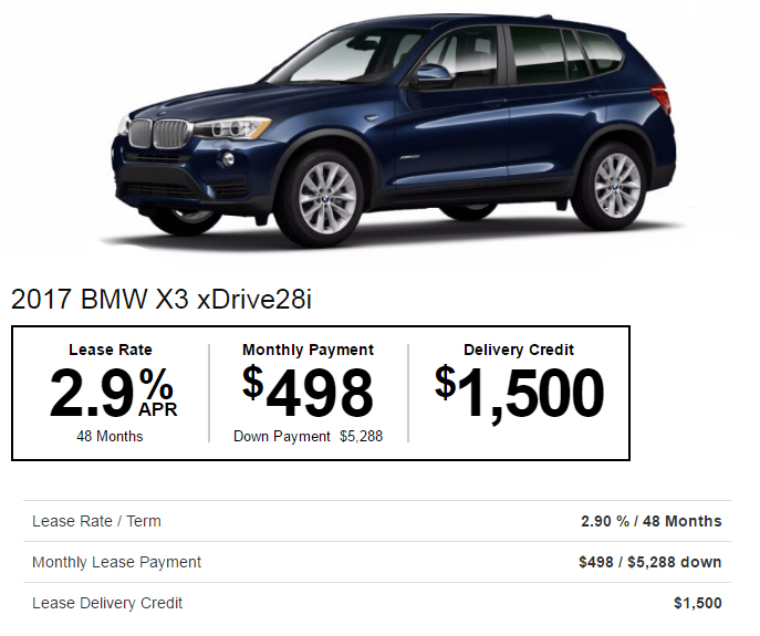 BMW-X3-Jan2017